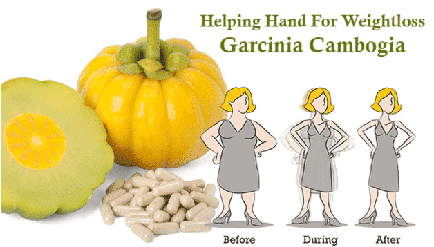 How Long Does It Take For Garcinia Cambogia To Work To Lose Weight